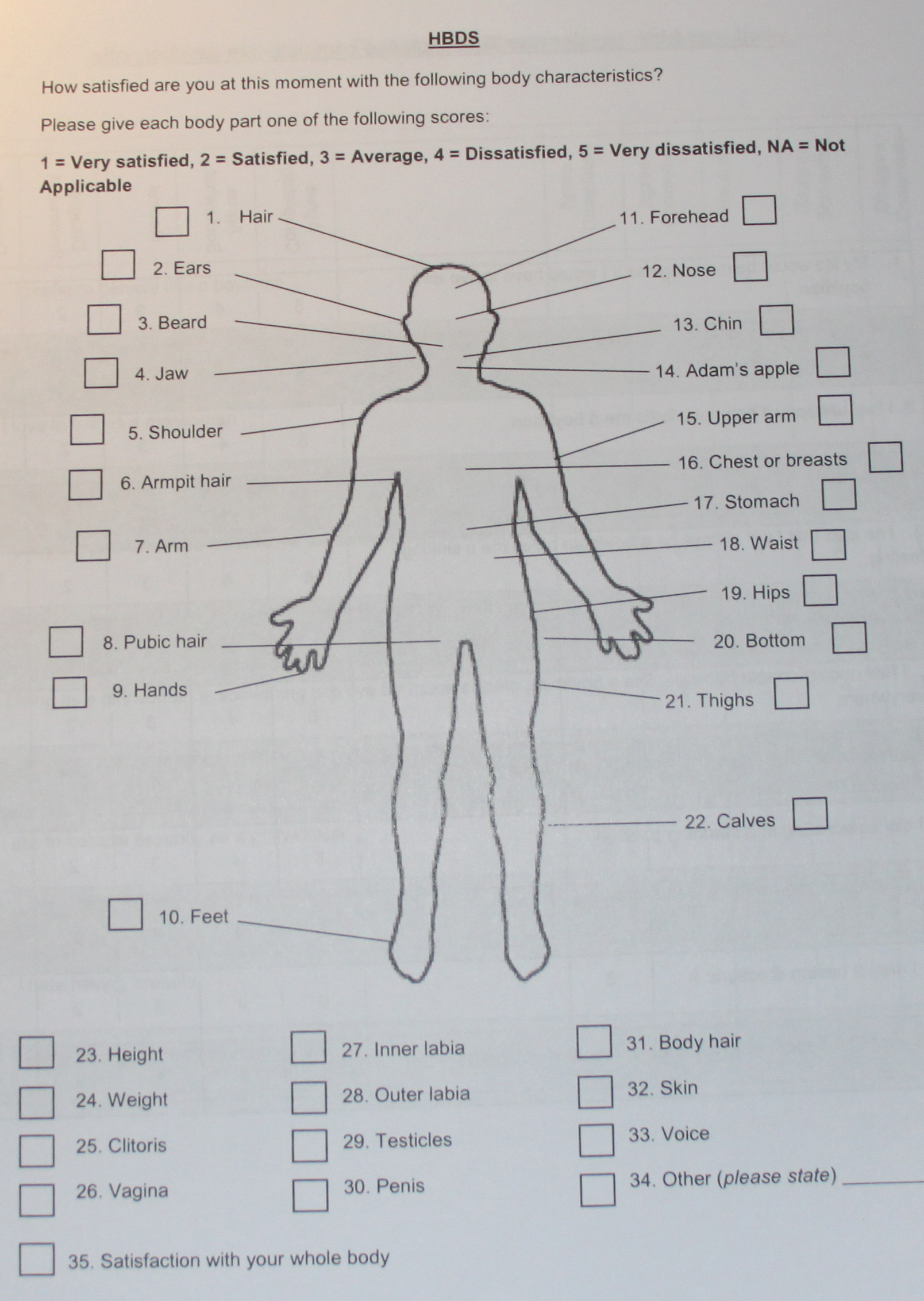 Forms from Nottingham gender clinic